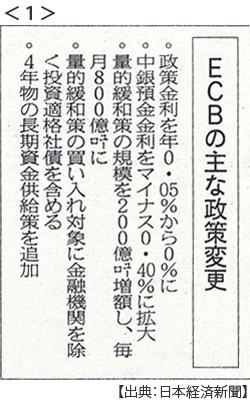 20160311_01